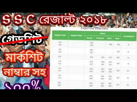 SSC Result 2019 | Full marksheet with number | ssc exam result 2019