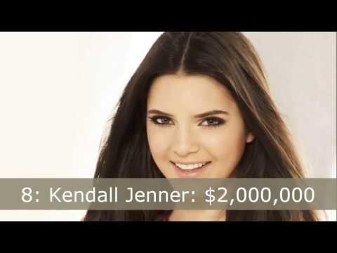 10 Richest Kardashians: The Kardashian Rich List