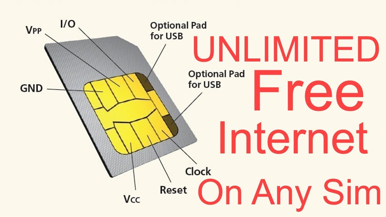 Sim Karte Internet.Free Unlimited Internet On Any Sim Card New Trick 2017 The Best Way