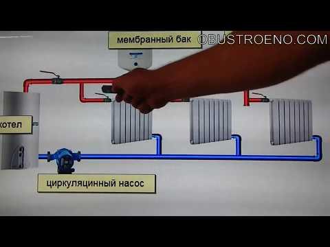 Как работает паровое отопление