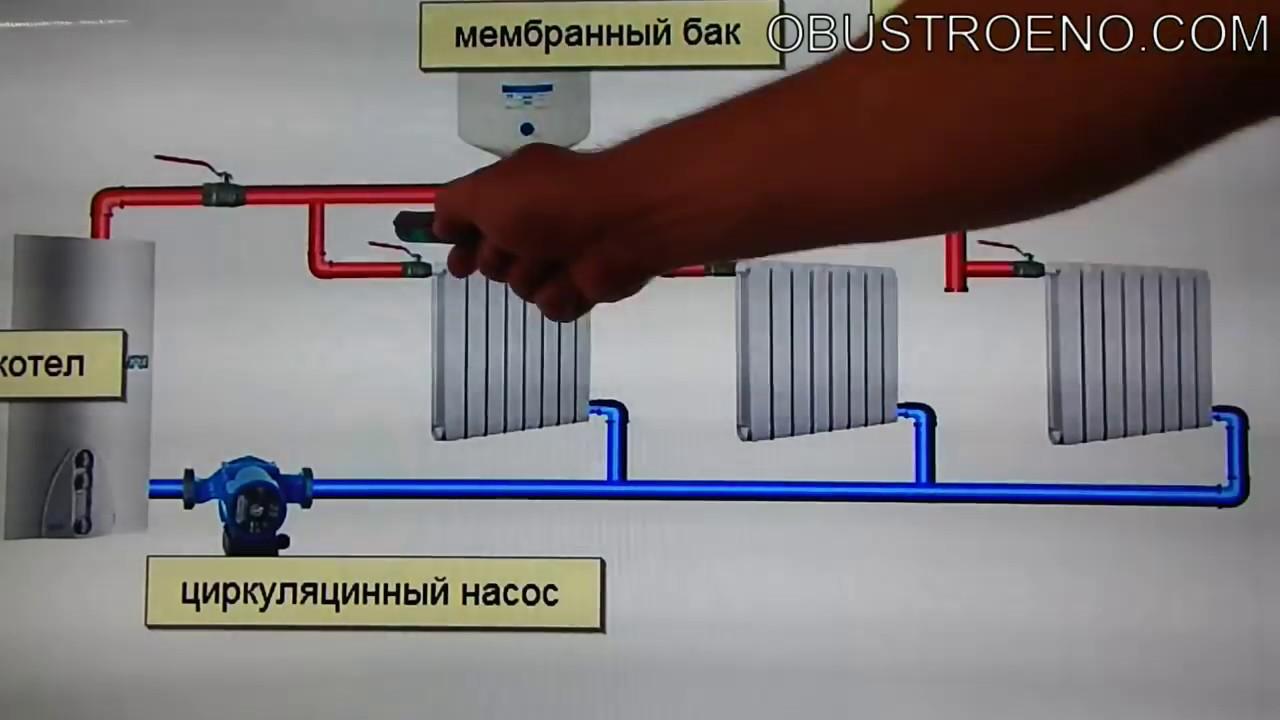 Как сделать отопление ленинградку фото 643