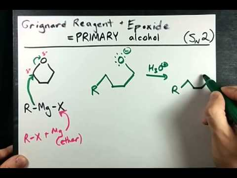 a research on the use of an sn1 reaction ti synthesize tertiary butyl chloride from tertiary alcohol The purpose of this experiment is to synthesize tert-butyl chloride via an sn1 reaction chloride to synthesize this, tert-butyl tertiary butyl alcohol.