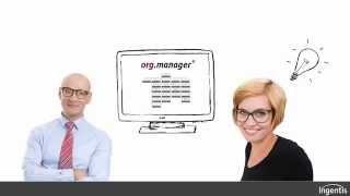 видео Органиграмма