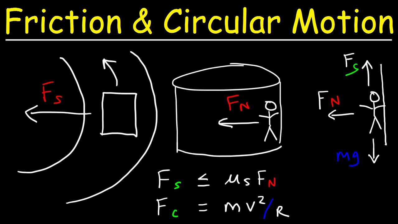 The centrifugal force: what is it and how does it work