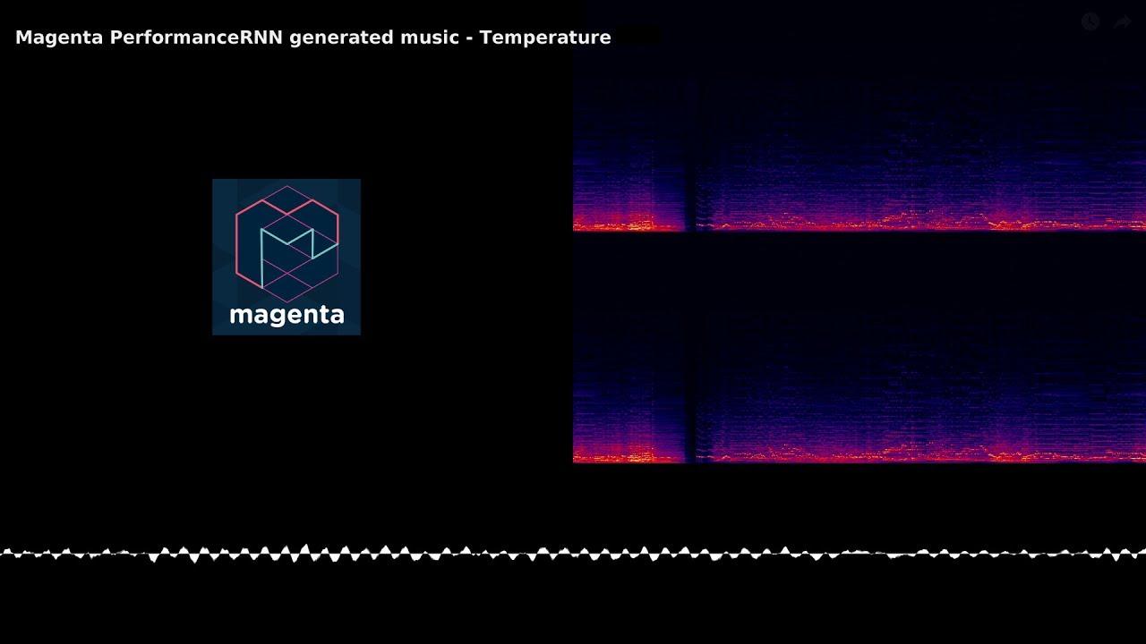 Understanding Music Of Neural >> Deep Neural Net Generated Music Magenta Performancernn Temperature