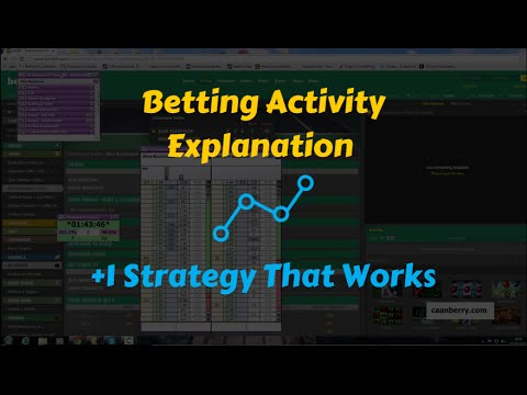 Betfair Trading Video - Tennis strategy and bet activity explanation