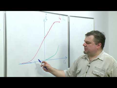 Лекция 4. Основные характеристики генераторных электронных ламп