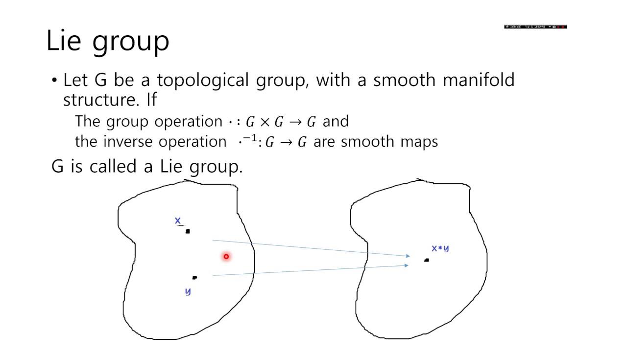 Euler equations on Lie algebras