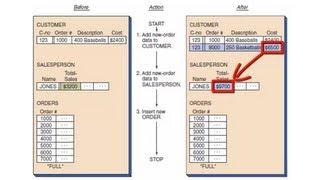 Database Lesson #6 of 8 - Database Administration