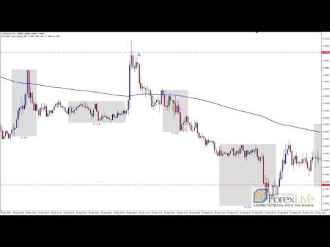 Deutsche bank forex trading strategies