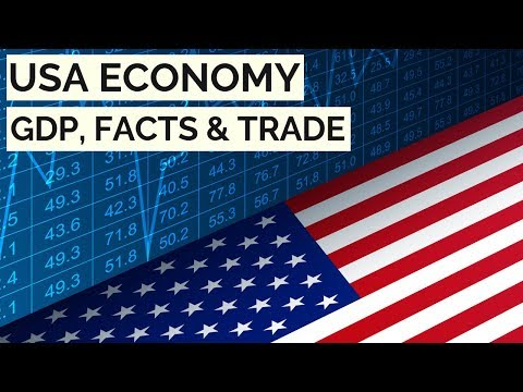 The USA Economy: GDP, Facts & Trade 🇺🇸