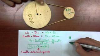 Mecanismos: Transmisión Poleas con correa (versión 3)