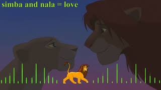 The Lion King - Can You Feel The Love (Mau Kilauea's Tropical Remix)   Especial 500 subs THANKS!!!