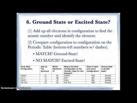 2.7 - Ground-State and Excited-State Configurations - 2015