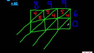 Multiplication - The Lattice Method (4-nbt-1, 4-nbt-2, 4-nbt-4, 4-nbt-5, 5-nbt-1)