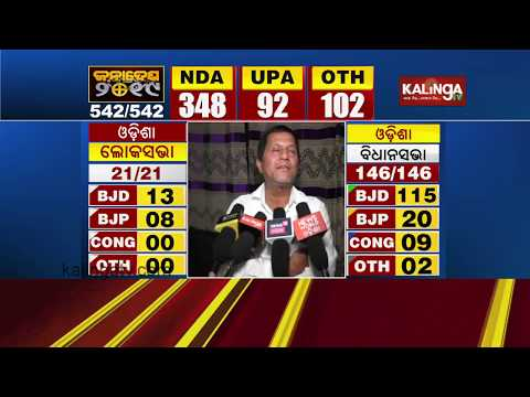 Odisha: BJD&39;s Achyuta Samanta wins from Kandhamal Assembly constituency