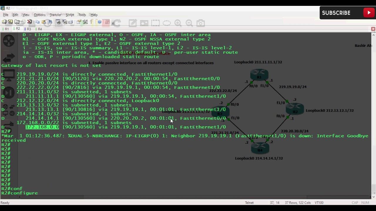 FREE URDU/HINDI Lecture 37 EIGRP Passive Interface