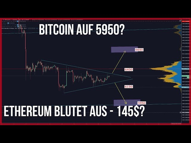 6300$ Bitcoin Dreieck Monero +30% ETH, NEO fallen stark ADA unterm Support