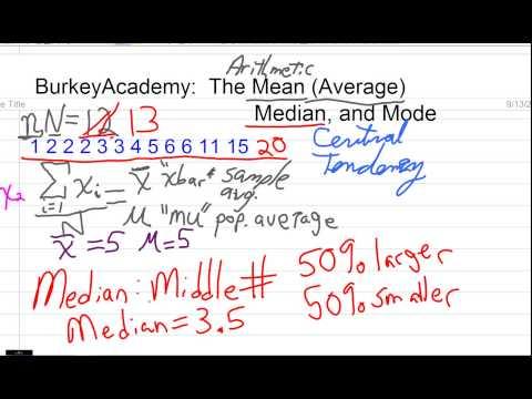 Descriptive Statistics: Mean Median and Mode