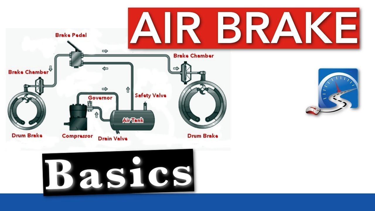 basic cdl air brake components air brake smart [ 1280 x 720 Pixel ]