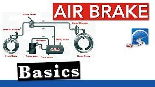 Basic CDL Air Brake Components   Air Brake Smart