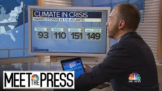 Extreme Weather Events (And The Costs) Are Piling Up | Meet The Press | NBC News