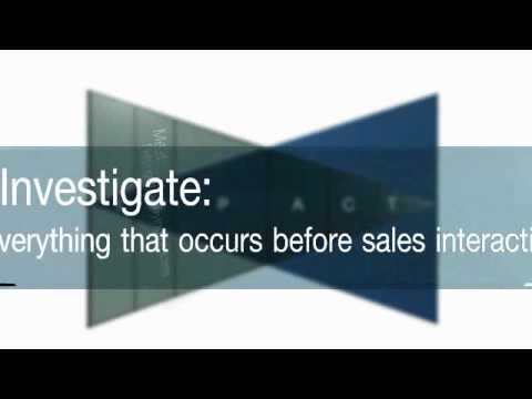 IMPACT Selling System