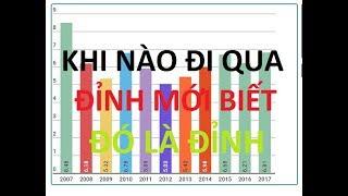 Chu kỳ kinh tế Thế giới 10 năm có đang lo ngại ?