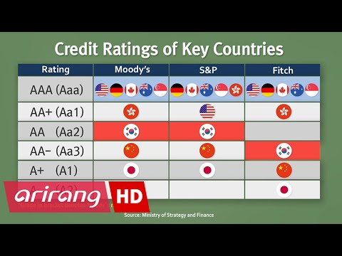 Bizline _ Sovereign Credit Ratings