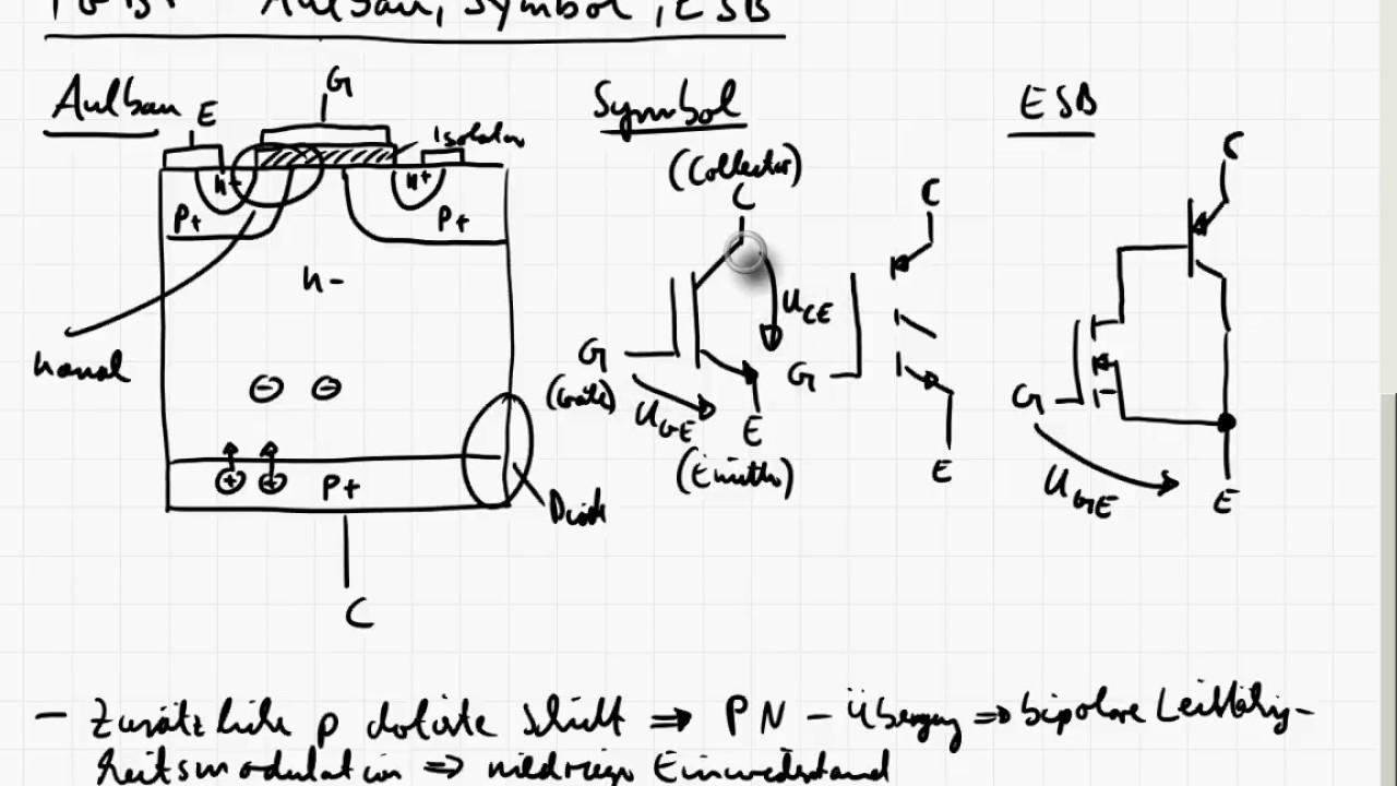 Le3 5b Vl Le Kapitel 3 Bauelemente Teil 5 Igbt Aufbau Symbol Esb