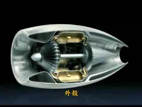 渦輪噴射引擎原理 - 渦輪噴射引擎原理  - 快熱資訊 - 走進時代