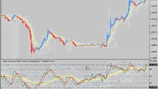 Part 1 Intraday Range Trading Strategy
