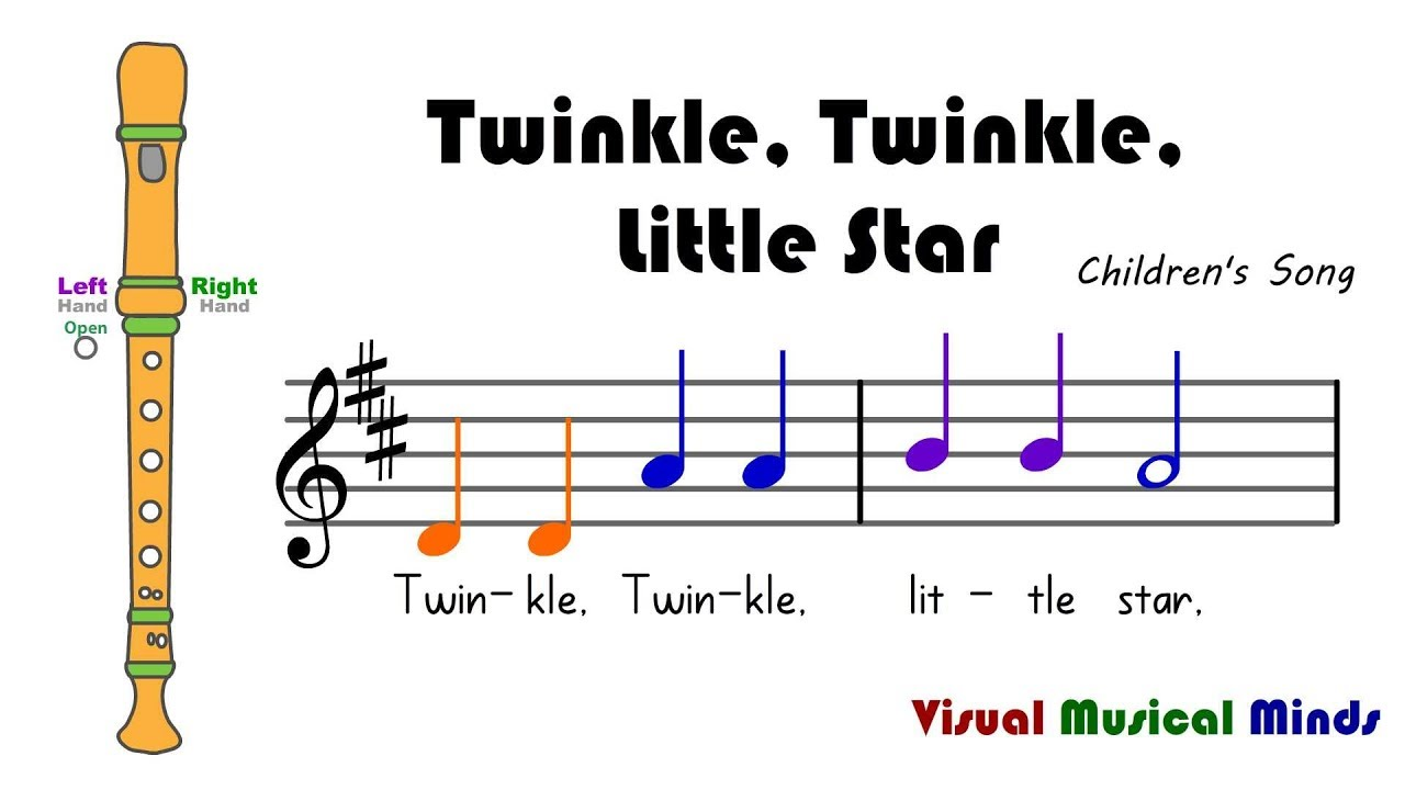 vmm recorder song 7 twinkle twinkle little star youtube. Black Bedroom Furniture Sets. Home Design Ideas