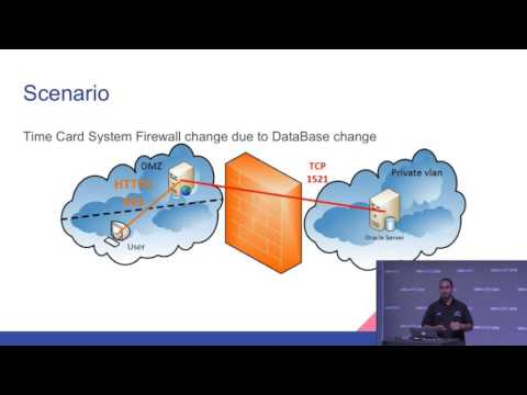 VMworld 2016 Introduction to TestDriven Infrastructure as a Service IaaS Justin Sider