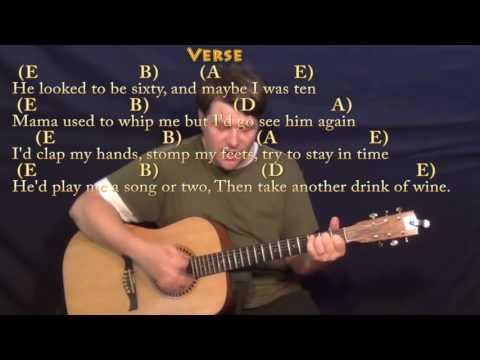 The Ballad of Curtis Loew (Lynyrd Skynyrd) Guitar Cover Lesson with Chords/Lyrics