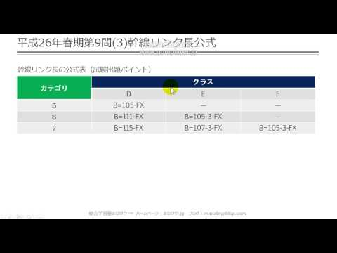 【工担・総合種】平成26年春_技術_9-3(幹線リンク長公式)