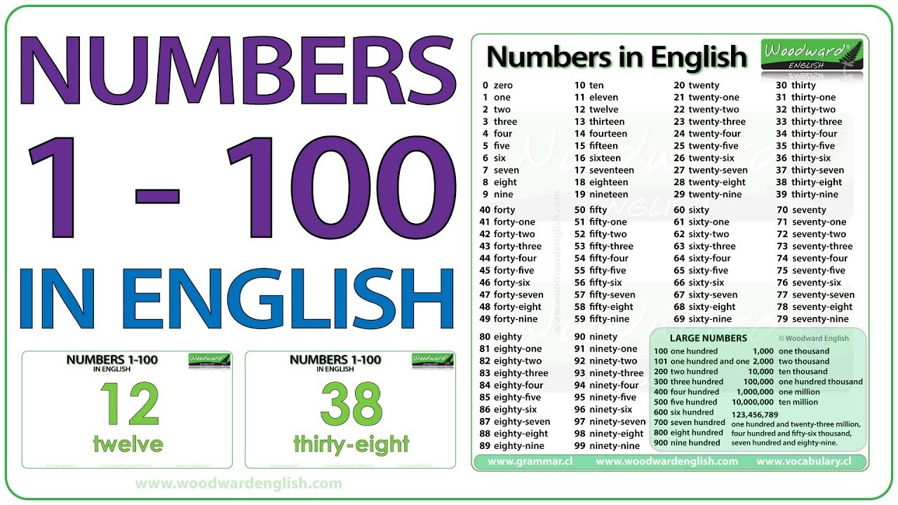 Numbers 1-100 In English