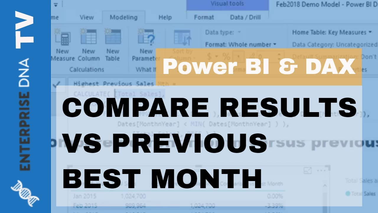 Compare Current Sales To Previous Best Month - Advanced Time Intelligence  In Power BI
