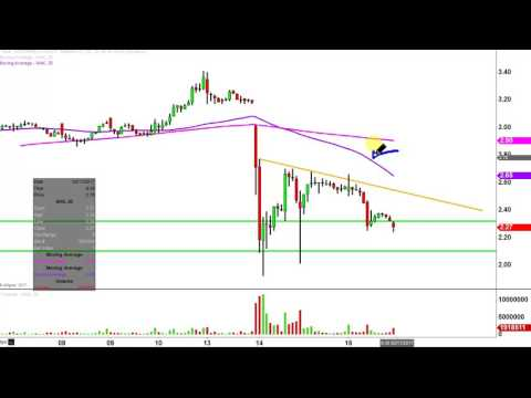 Northern Dynasty Minerals Ltd - NAK Stock Chart Technical Analysis for 02-16-17