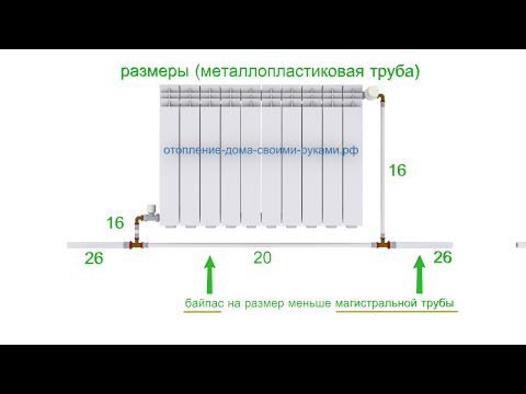 Байпас для радиаторов