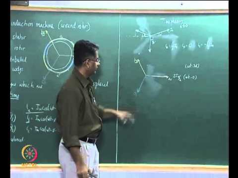 Mod-01 Lec-17 Dynamic Equations of Induction Machines