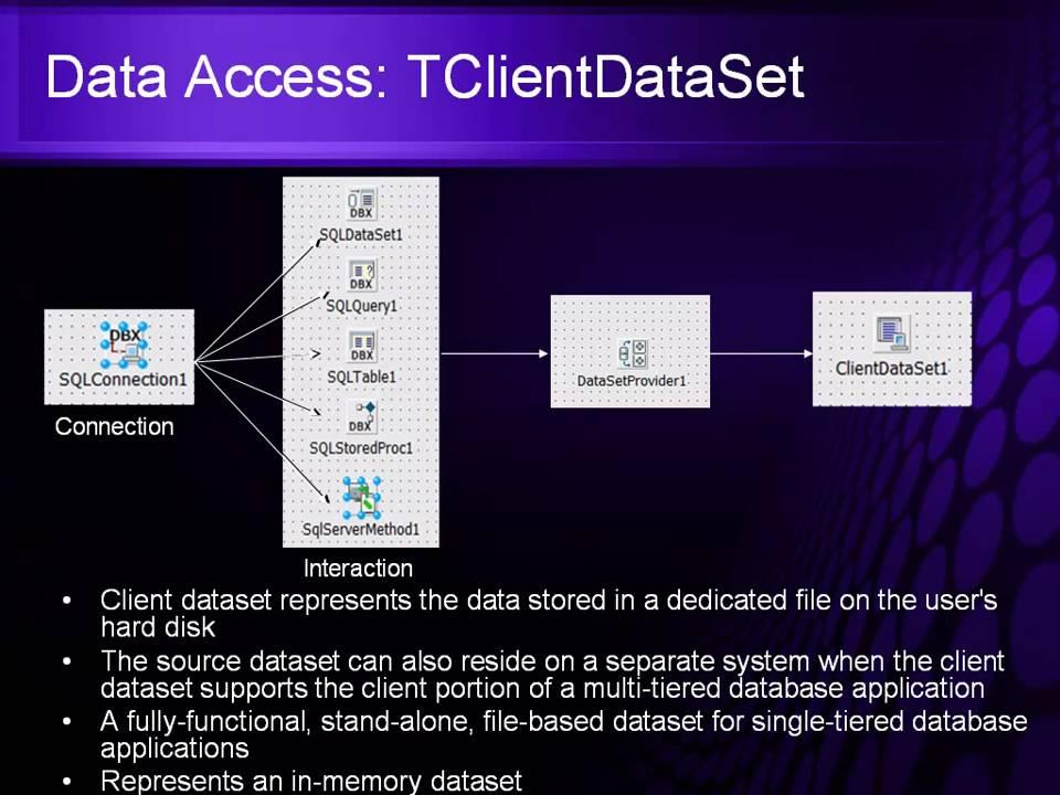 dbExpress Database Access Components in Delphi - Delphi 101