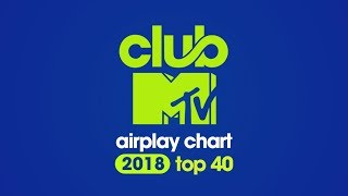 Club MTV UK Airplay Chart Playlist: Top 40 Most Played of 2018