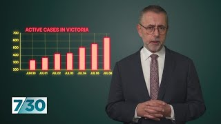 Dr Norman Swan looks at the spread of COVID-19 in Melbourne