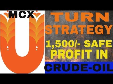 How to earn 15 18 points from MCX Crude oil U-Turn Formula (Hindi)