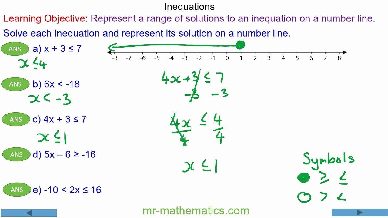 Solving Inequalities using a Number Line - Mr-Mathematics.com