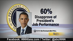 President Obama's Disappointing Approval Ratings