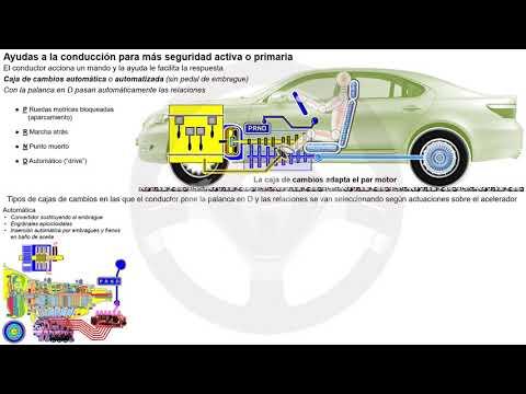 EVOLUCIÓN DE LA TECNOLOGÍA DEL AUTOMÓVIL A TRAVÉS DE SU HISTORIA - Módulo 3 (12/56)