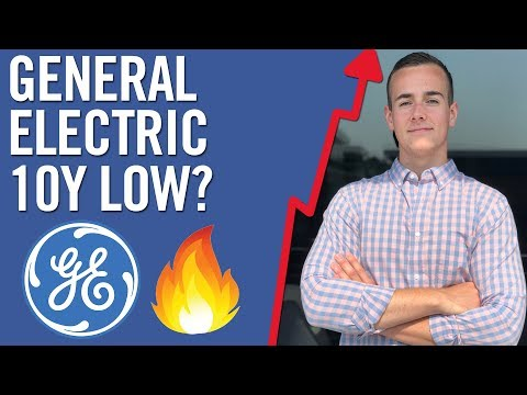 GENERAL ELECTRIC (GE) STOCK DISASTER 🔥 Is GE A Buy Or Sell?