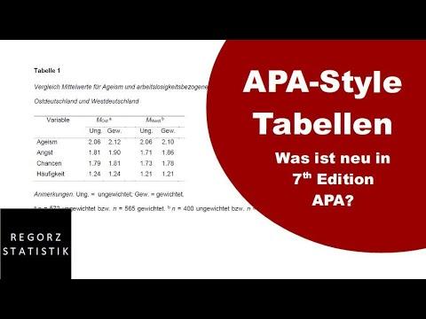Tabellen APA Style 7th Edition: Sieben Änderungen